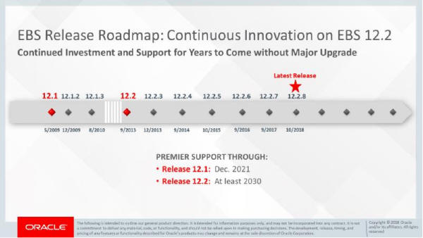 Oracle EBS roadmap